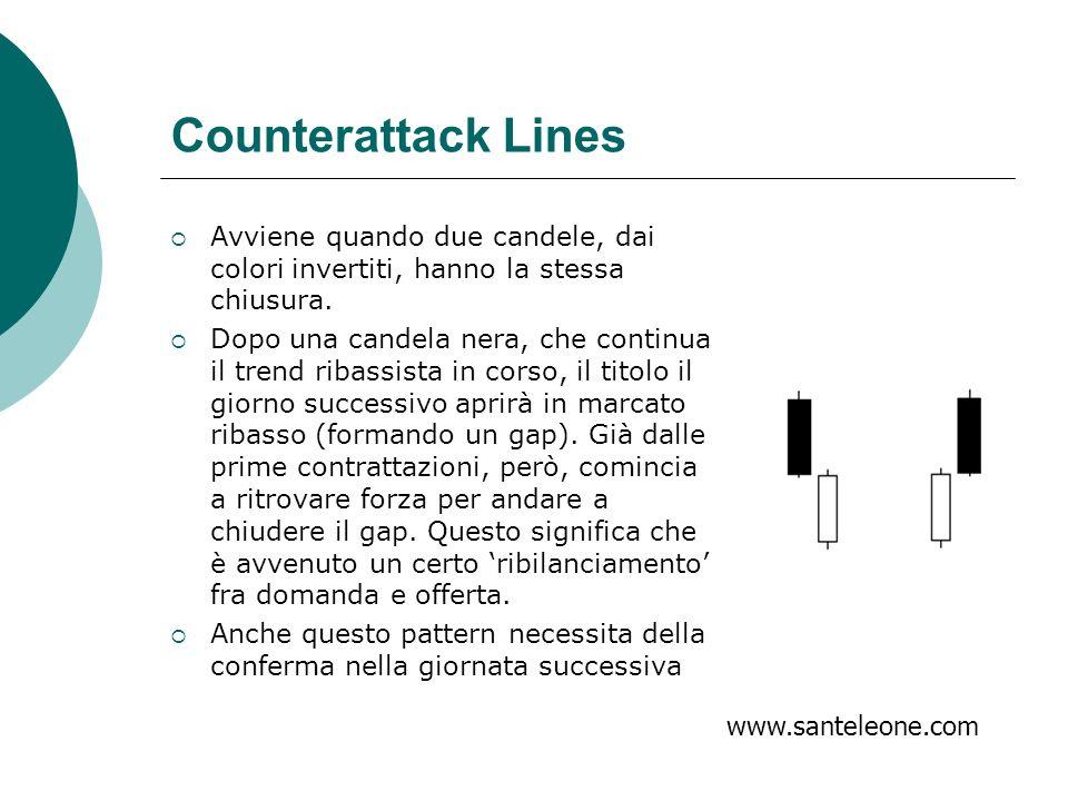 Counterattack Lines Avviene quando due candele, dai colori invertiti, hanno la stessa chiusura. Dopo una candela nera, che continua il trend ribassist