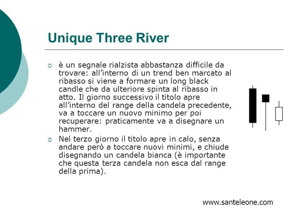 Unique Three River è un segnale rialzista abbastanza difficile da trovare: allinterno di un trend ben marcato al ribasso si viene a formare un long bl