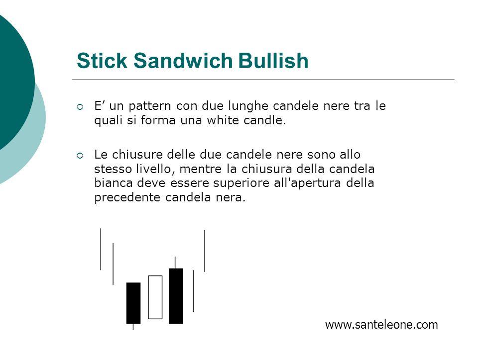 Stick Sandwich Bullish E un pattern con due lunghe candele nere tra le quali si forma una white candle. Le chiusure delle due candele nere sono allo s