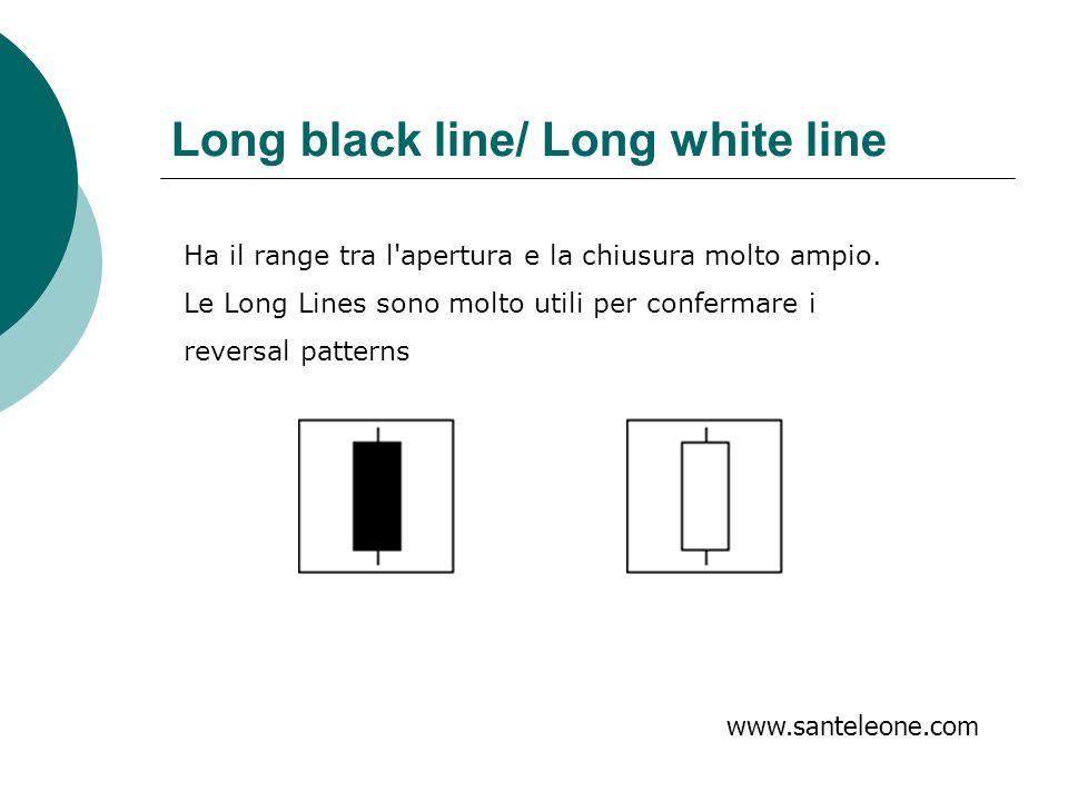 www.santeleone.com Short black line/ Short white line Denotano una fase di congestione del prezzo, quindi che non cè molta direzionalità, ma incertezza.