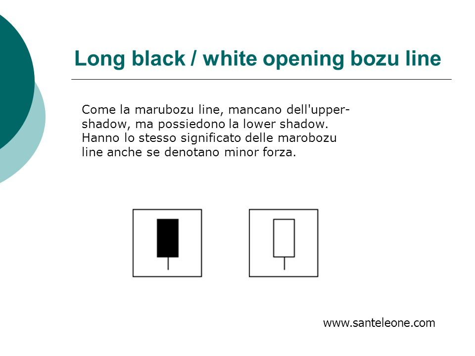 Long black / white closing bozu line Mancano della lower shadow e possiedeno upper shadow e real-body; Hanno lo stesso significato delle marobozu line anche se con minor forza.