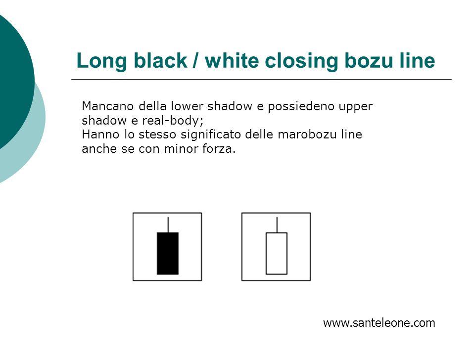 Long black / white closing bozu line Mancano della lower shadow e possiedeno upper shadow e real-body; Hanno lo stesso significato delle marobozu line