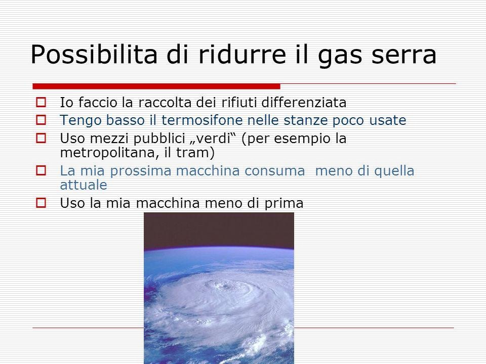 Possibilita di ridurre il gas serra Io faccio la raccolta dei rifiuti differenziata Tengo basso il termosifone nelle stanze poco usate Uso mezzi pubbl