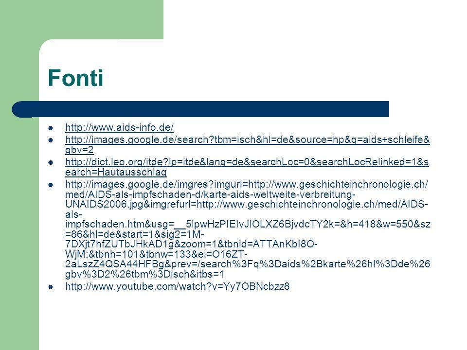 Fonti http://www.aids-info.de/ http://images.google.de/search tbm=isch&hl=de&source=hp&q=aids+schleife& gbv=2 http://images.google.de/search tbm=isch&hl=de&source=hp&q=aids+schleife& gbv=2 http://dict.leo.org/itde lp=itde&lang=de&searchLoc=0&searchLocRelinked=1&s earch=Hautausschlag http://dict.leo.org/itde lp=itde&lang=de&searchLoc=0&searchLocRelinked=1&s earch=Hautausschlag http://images.google.de/imgres imgurl=http://www.geschichteinchronologie.ch/ med/AIDS-als-impfschaden-d/karte-aids-weltweite-verbreitung- UNAIDS2006.jpg&imgrefurl=http://www.geschichteinchronologie.ch/med/AIDS- als- impfschaden.htm&usg=__5lpwHzPIEIvJlOLXZ6BjvdcTY2k=&h=418&w=550&sz =86&hl=de&start=1&sig2=1M- 7DXjt7hfZUTbJHkAD1g&zoom=1&tbnid=ATTAnKbI8O- WjM:&tbnh=101&tbnw=133&ei=O16ZT- 2aLszZ4QSA44HFBg&prev=/search%3Fq%3Daids%2Bkarte%26hl%3Dde%26 gbv%3D2%26tbm%3Disch&itbs=1 http://www.youtube.com/watch v=Yy7OBNcbzz8