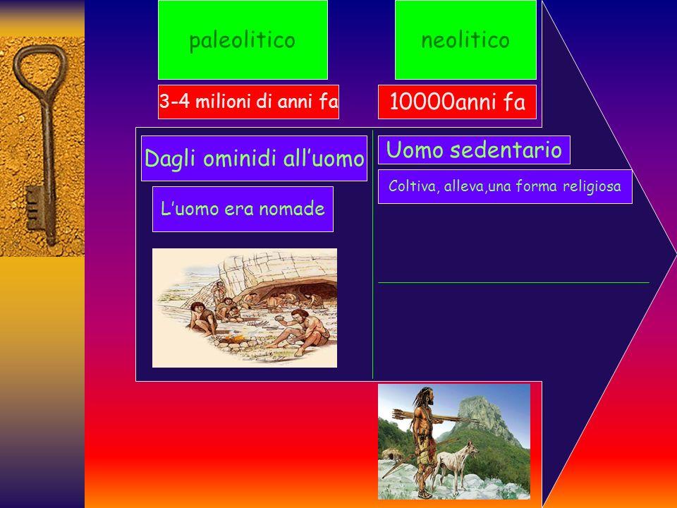3-4 milioni di anni fa Dagli ominidi alluomo Luomo era nomade neoliticopaleolitico 10000anni fa Uomo sedentario Coltiva, alleva,una forma religiosa