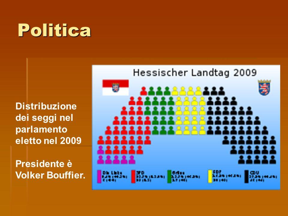 Politica Distribuzione dei seggi nel parlamento eletto nel 2009 Presidente è Volker Bouffier.