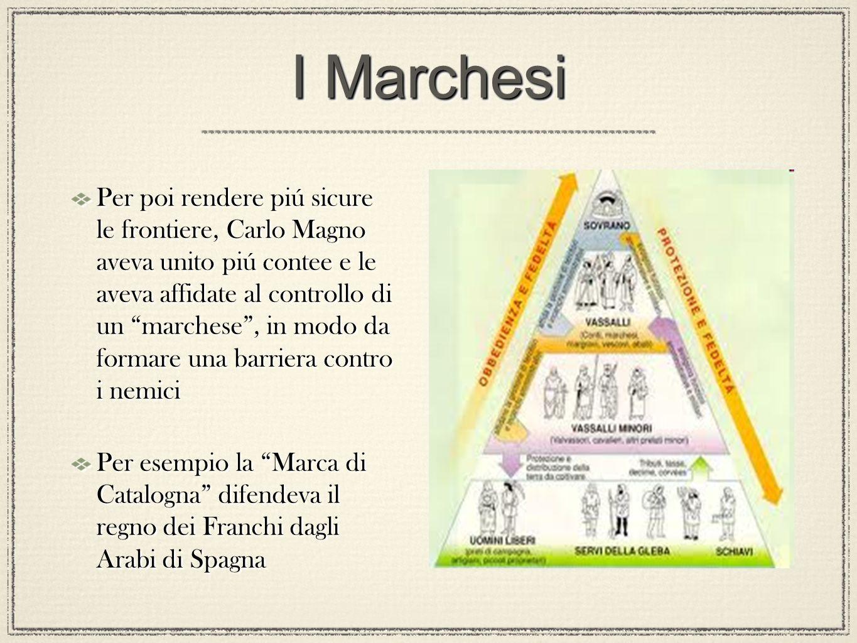 I Marchesi Per poi rendere piú sicure le frontiere, Carlo Magno aveva unito piú contee e le aveva affidate al controllo di un marchese, in modo da for