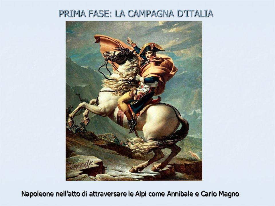 PRIMA FASE: LA CAMPAGNA DITALIA Napoleone nellatto di attraversare le Alpi come Annibale e Carlo Magno
