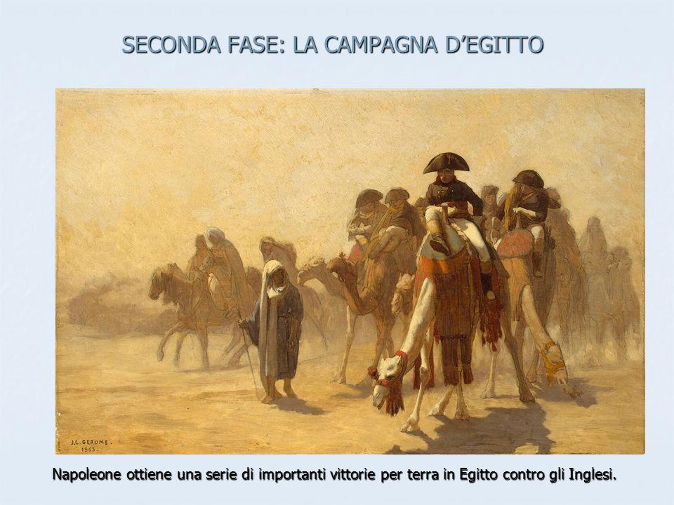 SECONDA FASE: LA CAMPAGNA DEGITTO Napoleone ottiene una serie di importanti vittorie per terra in Egitto contro gli Inglesi.