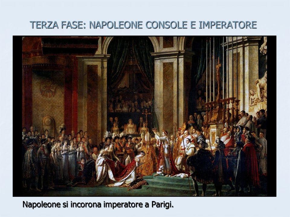 TERZA FASE: NAPOLEONE CONSOLE E IMPERATORE Napoleone si incorona imperatore a Parigi.