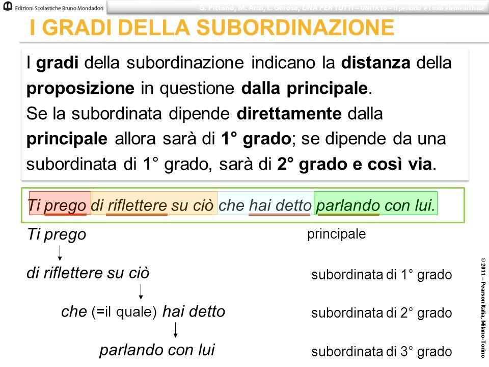 © 2011 – Pearson Italia, Milano-Torino I GRADI DELLA SUBORDINAZIONE I gradi della subordinazione indicano la distanza della proposizione in questione