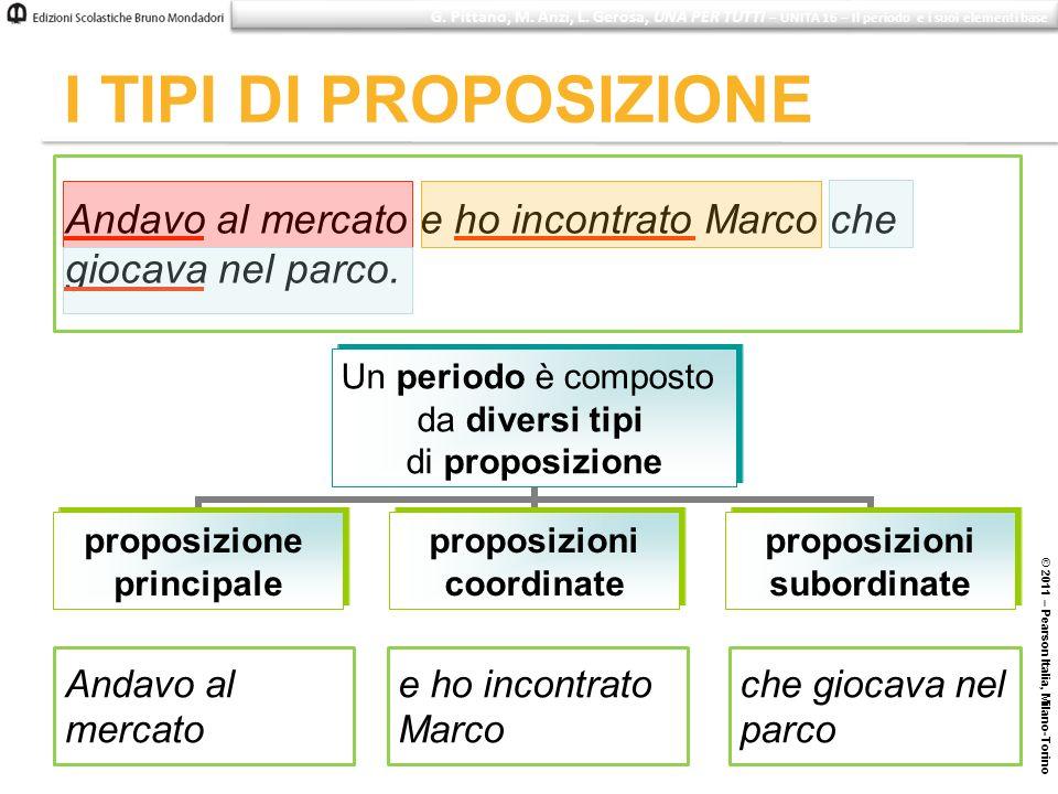 I TIPI DI PROPOSIZIONE © 2011 – Pearson Italia, Milano-Torino G. Pittano, M. Anzi, L. Gerosa, UNA PER TUTTI – UNITÀ 16 – Il periodo e i suoi elementi