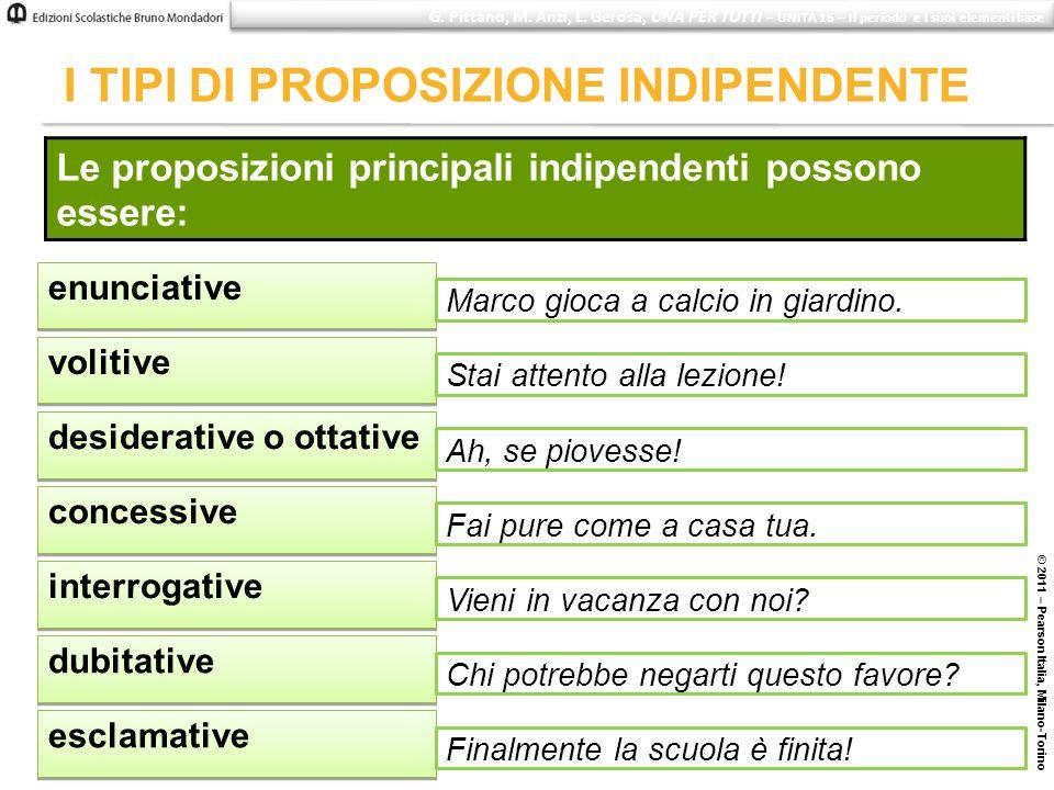 © 2011 – Pearson Italia, Milano-Torino I TIPI DI PROPOSIZIONE INDIPENDENTE Le proposizioni principali indipendenti possono essere: enunciative Marco g