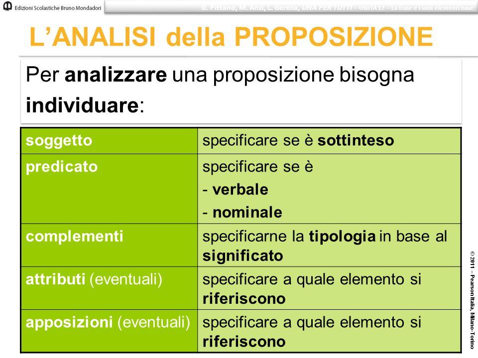 © 2011 – Pearson Italia, Milano-Torino LANALISI della PROPOSIZIONE Per analizzare una proposizione bisogna individuare: Per analizzare una proposizion