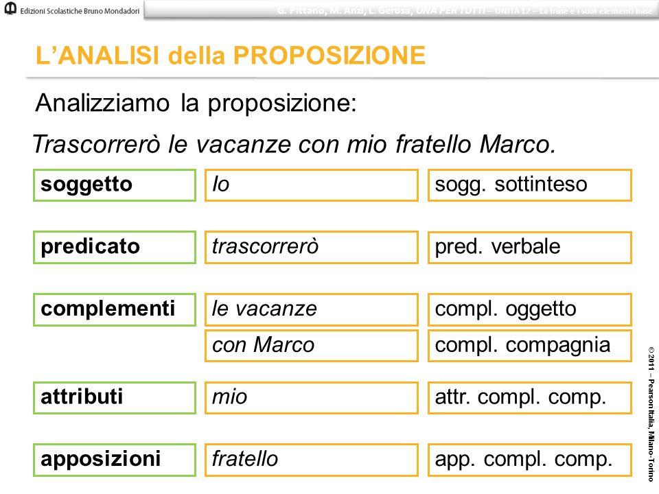 © 2011 – Pearson Italia, Milano-Torino LANALISI della PROPOSIZIONE Analizziamo la proposizione: soggetto Io Trascorrerò le vacanze con mio fratello Ma