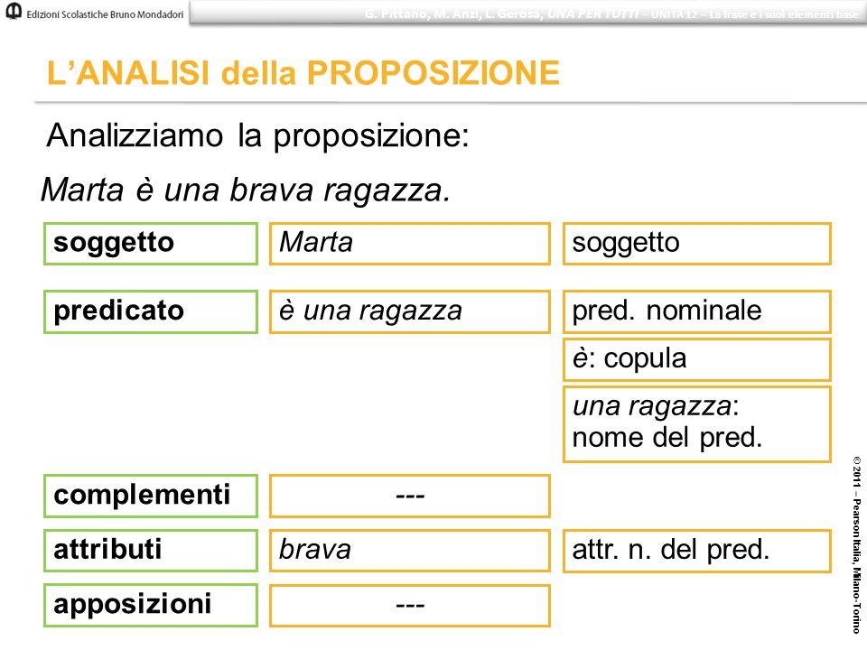 © 2011 – Pearson Italia, Milano-Torino LANALISI della PROPOSIZIONE Analizziamo la proposizione: soggetto Marta Marta è una brava ragazza. predicato co
