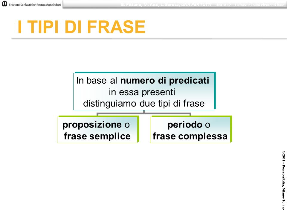 I TIPI DI FRASE © 2011 – Pearson Italia, Milano-Torino In base al numero di predicati in essa presenti distinguiamo due tipi di frase proposizione o f