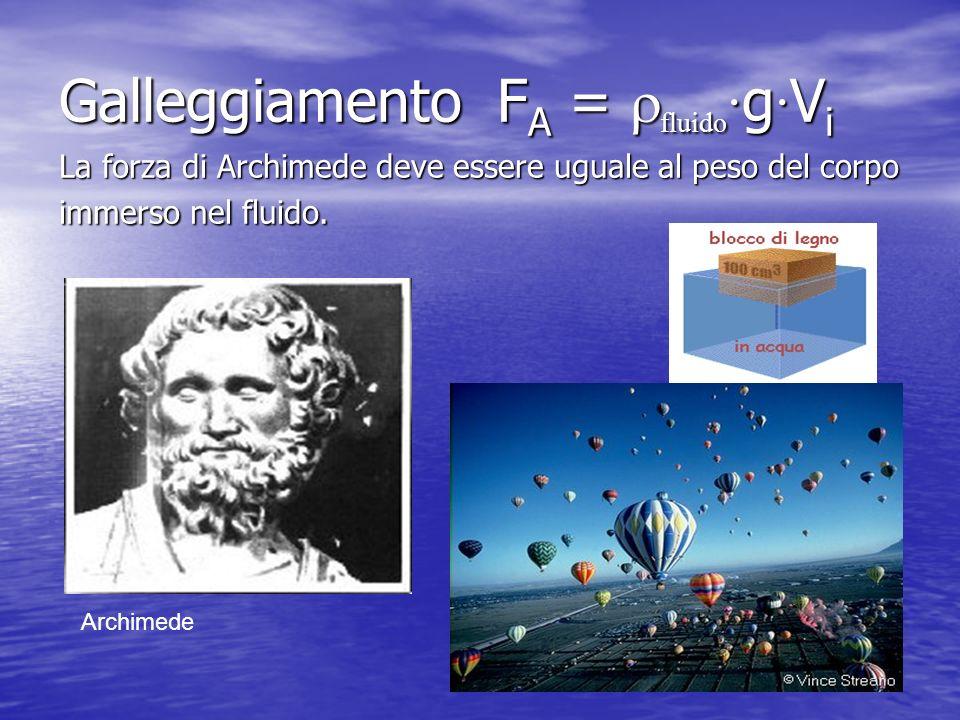 Galleggiamento F A = fluido g V i La forza di Archimede deve essere uguale al peso del corpo immerso nel fluido. Archimede