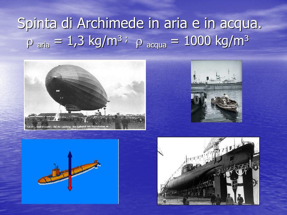 Spinta di Archimede in aria e in acqua. aria = 1,3 kg/m 3 ; acqua = 1000 kg/m 3