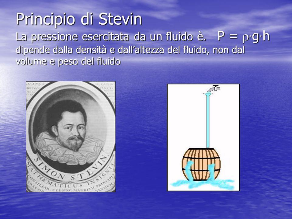 Principio di Stevin La pressione esercitata da un fluido è. P = g h dipende dalla densità e dallaltezza del fluido, non dal volume e peso del fluido