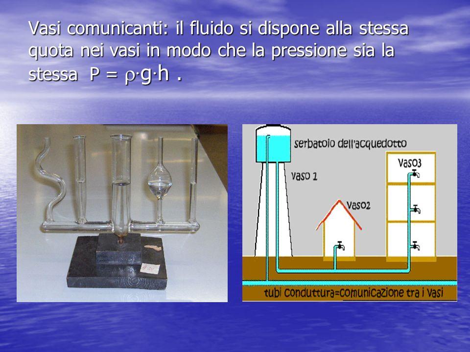 Evangelista Torricelli: Una colonna di mercurio alta 0,76 m esercita una pressione pari a quella della colonna daria che preme su un m 2 di superficie.