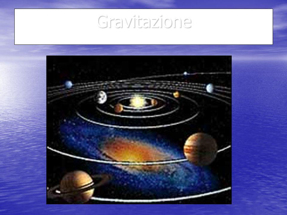 La cometa di Hale Bop 1997 La legge di gravitazione universale spiega il moto dei pianeti intorno al sole e anche il moto delle comete che appaiono in cielo.