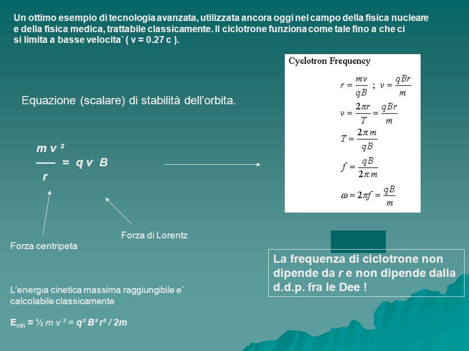 m v ² ––– = q v B r Equazione (scalare) di stabilità dellorbita. Forza centripeta Forza di Lorentz Un ottimo esempio di tecnologia avanzata, utilizzat