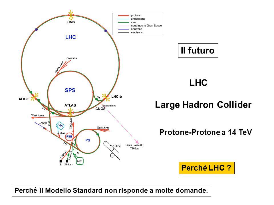 Il futuro LHC Large Hadron Collider Protone-Protone a 14 TeV Perché il Modello Standard non risponde a molte domande. Perché LHC ?
