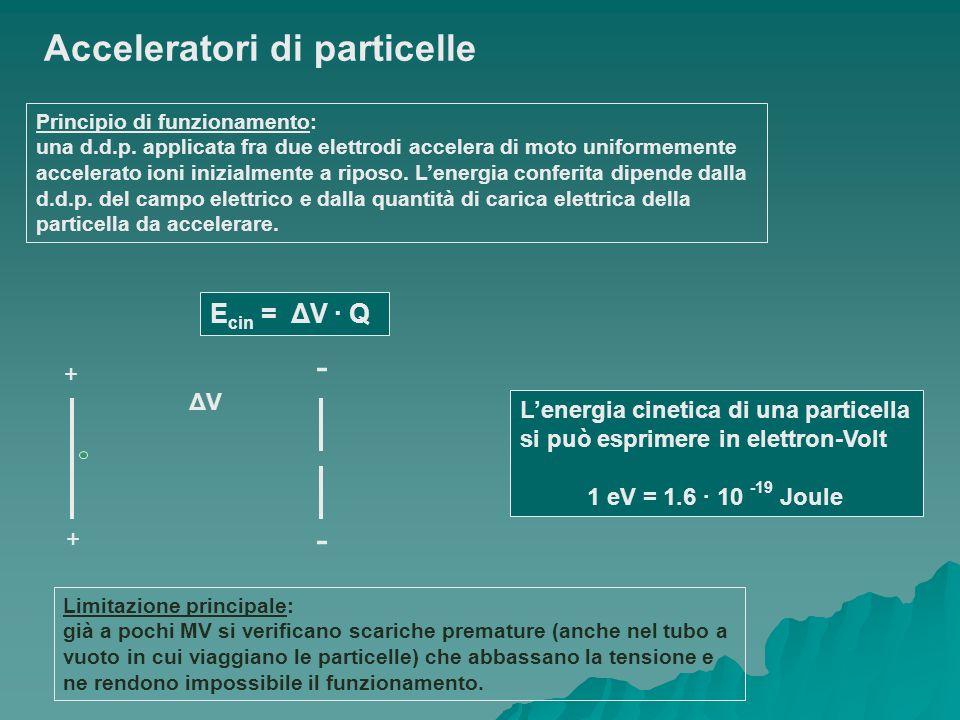 9 domande scottanti Nuovi principi, simmetrie, leggi fisiche LHC Nuovi principi, simmetrie, leggi fisiche LHC Energia oscura .