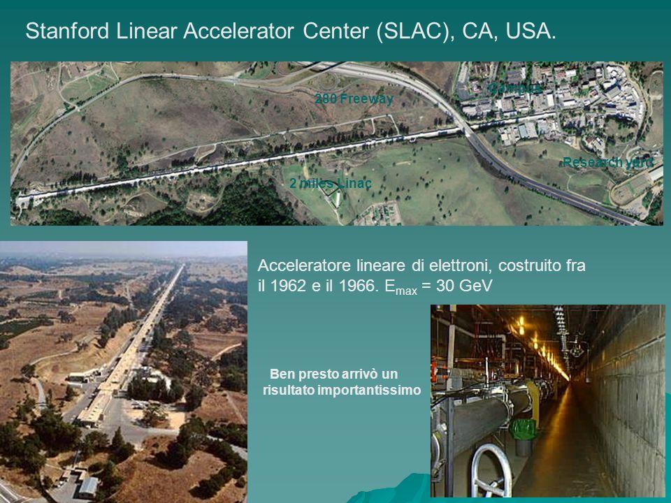 Stanford Linear Accelerator Center (SLAC), CA, USA. 280 Freeway 2 miles Linac Campus Research yard Acceleratore lineare di elettroni, costruito fra il