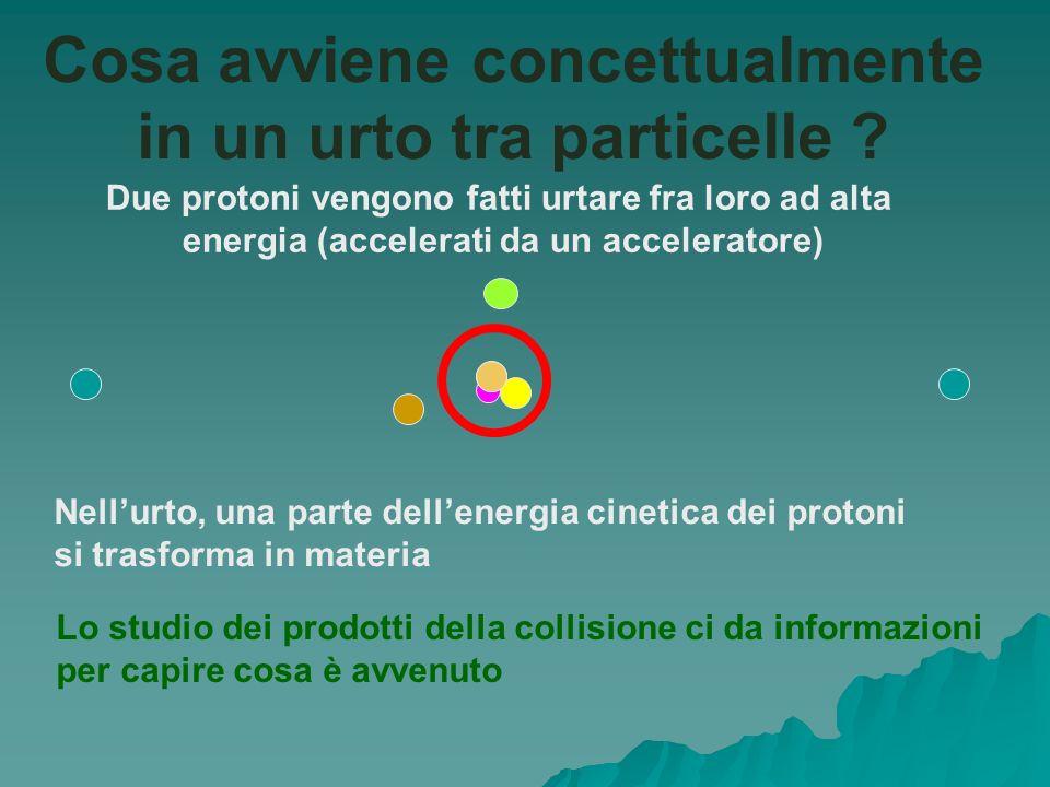 Due protoni vengono fatti urtare fra loro ad alta energia (accelerati da un acceleratore) Lo studio dei prodotti della collisione ci da informazioni p
