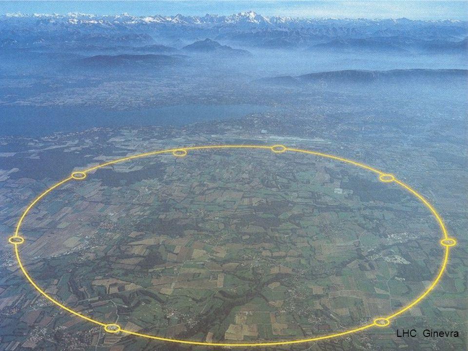 LHC Ginevra