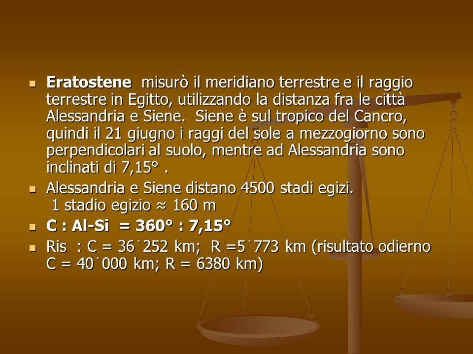 Eratostene misurò il meridiano terrestre e il raggio terrestre in Egitto, utilizzando la distanza fra le città Alessandria e Siene. Siene è sul tropic