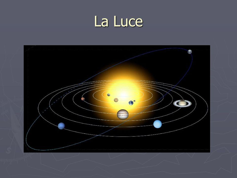 La luce è unonda elettromagnetica Le onde descritte da una funzione seno o coseno (sinusoidale o cosinusoidale), sono dette armoniche.