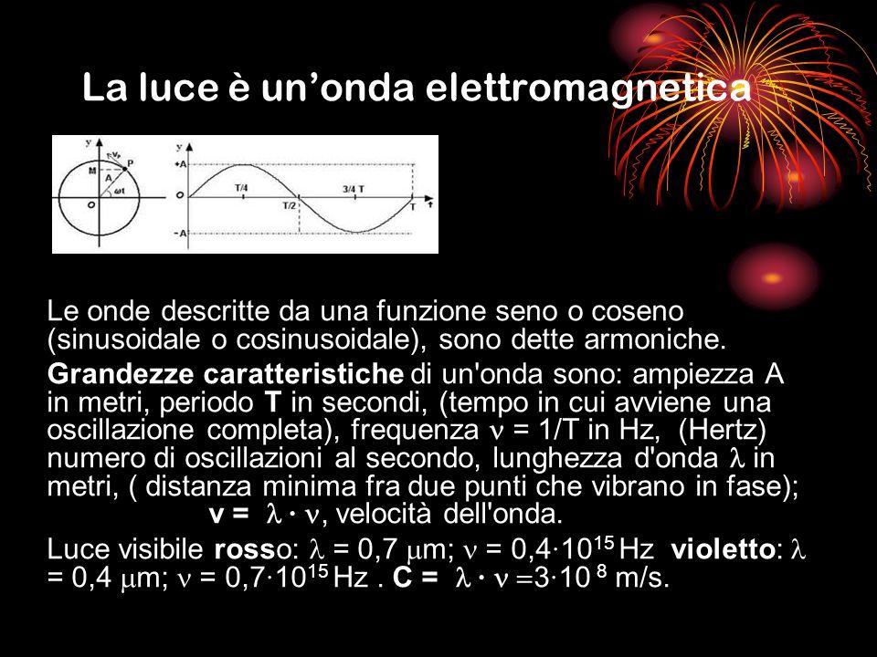 La luce è unonda elettromagnetica Le onde descritte da una funzione seno o coseno (sinusoidale o cosinusoidale), sono dette armoniche. Grandezze carat
