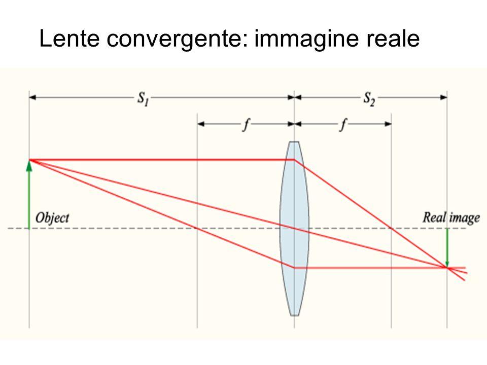 Lente convergente: immagine reale