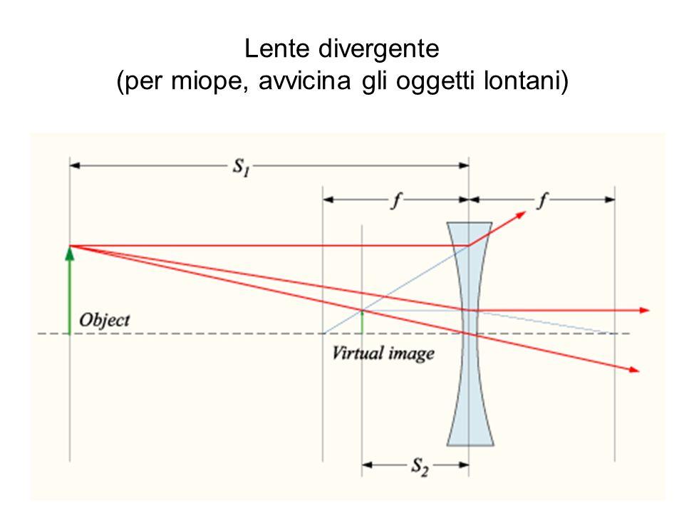 Lente divergente (per miope, avvicina gli oggetti lontani)