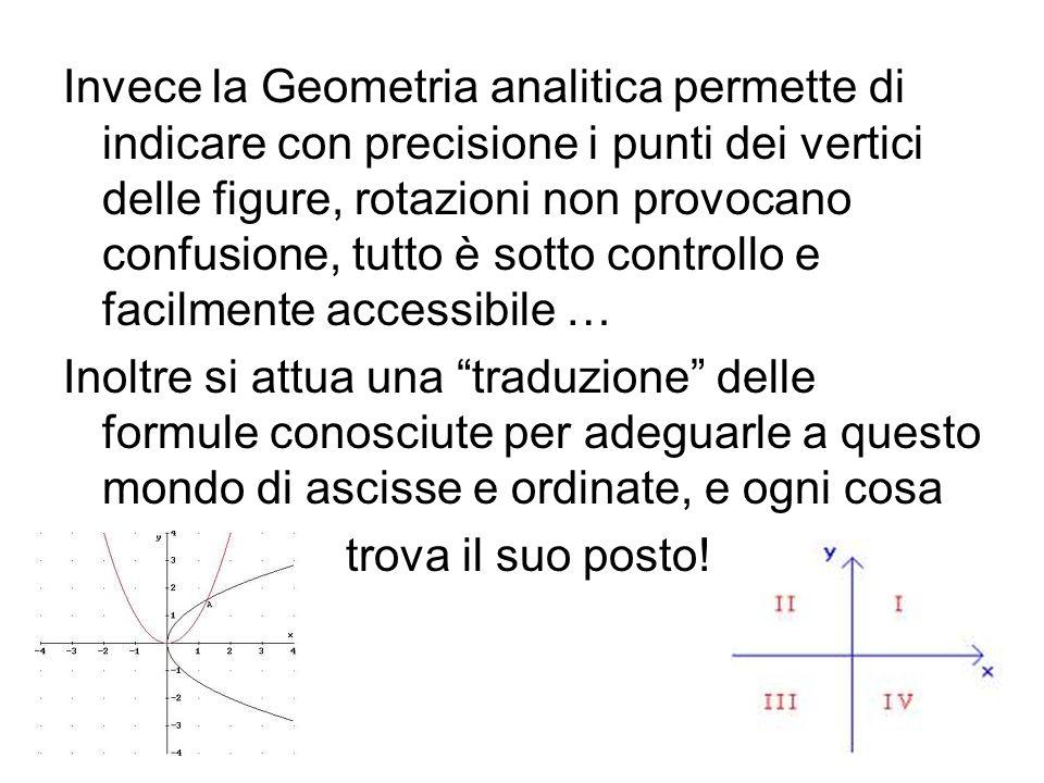 Invece la Geometria analitica permette di indicare con precisione i punti dei vertici delle figure, rotazioni non provocano confusione, tutto è sotto