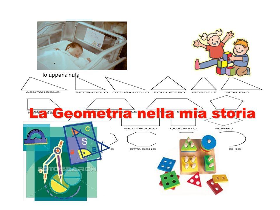 La Geometria nella mia storia Io appena nata