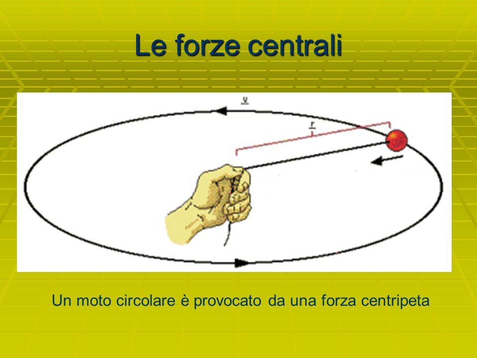 Le forze centrali Un moto circolare è provocato da una forza centripeta