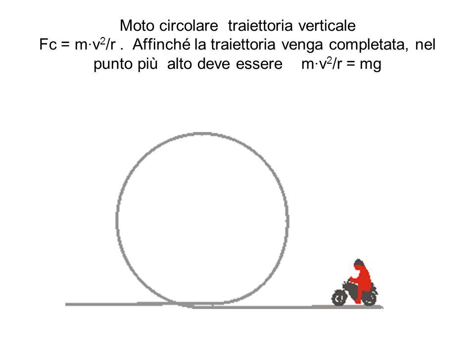 Moto circolare traiettoria verticale Fc = m v 2 /r. Affinché la traiettoria venga completata, nel punto più alto deve essere m v 2 /r = mg