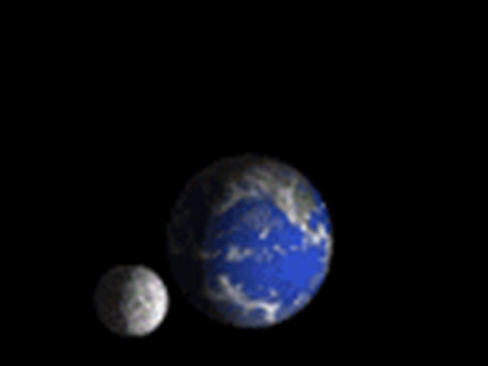 Precessione dellasse terrestre