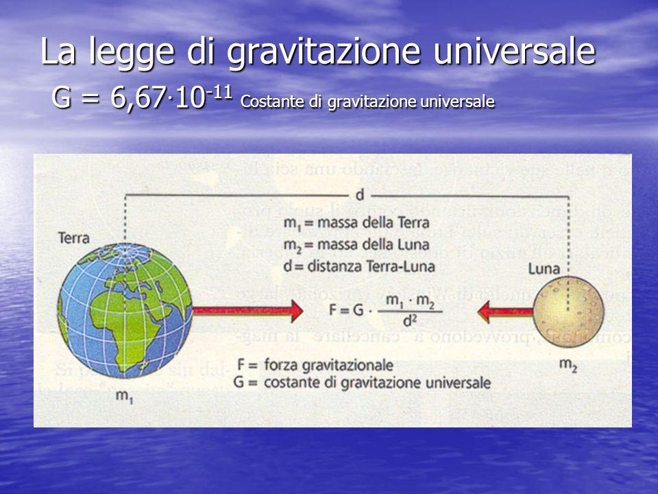 La legge di gravitazione universale G = 6,67 10 -11 Costante di gravitazione universale
