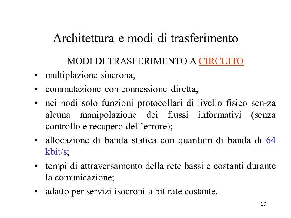 10 Architettura e modi di trasferimento MODI DI TRASFERIMENTO A CIRCUITO multiplazione sincrona; commutazione con connessione diretta; nei nodi solo f