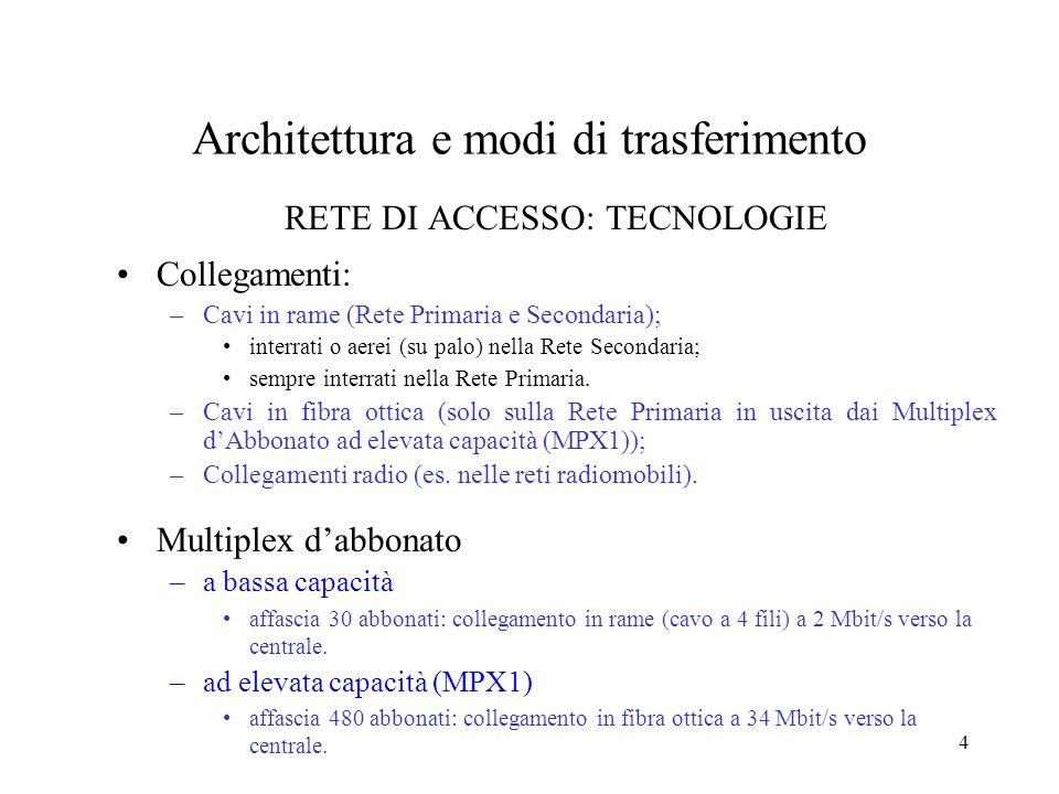 4 Architettura e modi di trasferimento RETE DI ACCESSO: TECNOLOGIE Collegamenti: –Cavi in rame (Rete Primaria e Secondaria); interrati o aerei (su pal