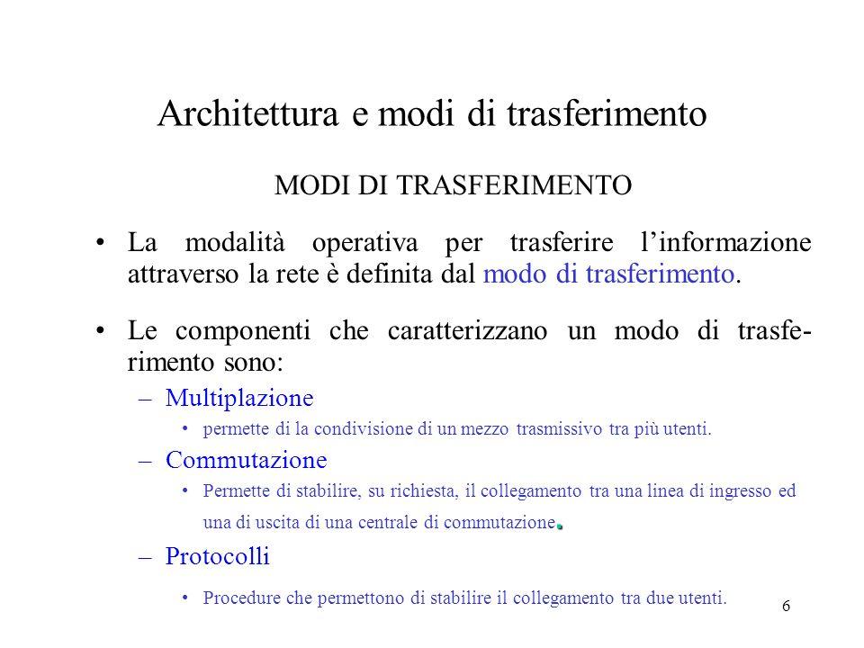 6 Architettura e modi di trasferimento MODI DI TRASFERIMENTO La modalità operativa per trasferire linformazione attraverso la rete è definita dal modo
