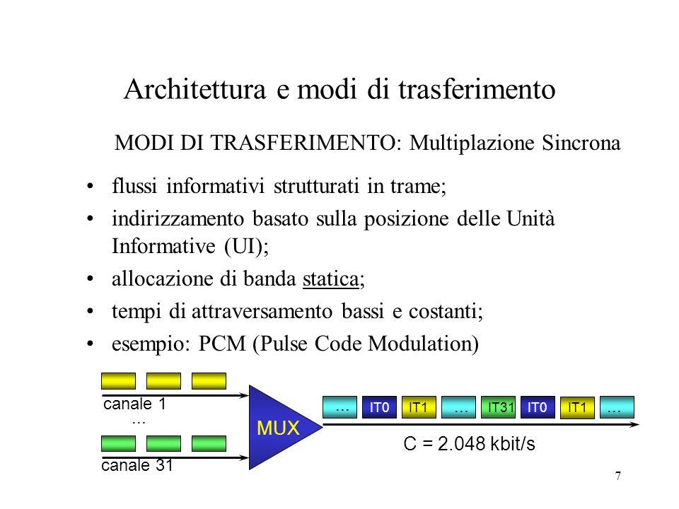 7 Architettura e modi di trasferimento MODI DI TRASFERIMENTO: Multiplazione Sincrona flussi informativi strutturati in trame; indirizzamento basato su