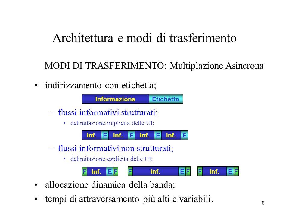 8 Architettura e modi di trasferimento MODI DI TRASFERIMENTO: Multiplazione Asincrona indirizzamento con etichetta; –flussi informativi strutturati; d