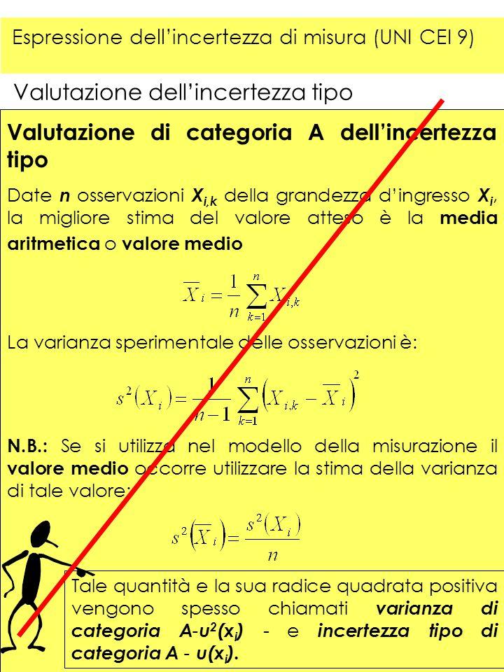 Valutazione dellincertezza tipo Valutazione di categoria A dellincertezza tipo Date n osservazioni X i,k della grandezza dingresso X i, la migliore st