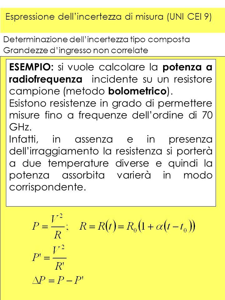 Determinazione dellincertezza tipo composta Grandezze dingresso non correlate ESEMPIO: si vuole calcolare la potenza a radiofrequenza incidente su un